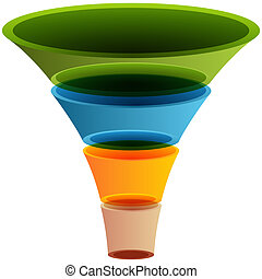 Layered Funnel Chart - An image of a layered funnel chart.