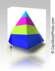 Layered hierarchy pyramid box package