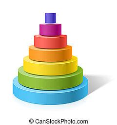 Layered pyramid