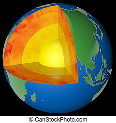layers of the earth - sectioned planet earth with its layers...
