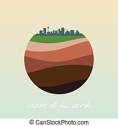 Layers of the earth.