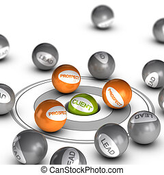 Spheres with text lead, prospect and client. Concept image to illustrate lead conversion.