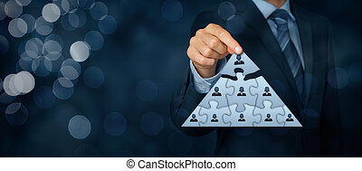 Leader and CEO - CEO, leadership and corporate hierarchy...