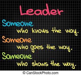 Leader - Sketch words of success for business presentation
