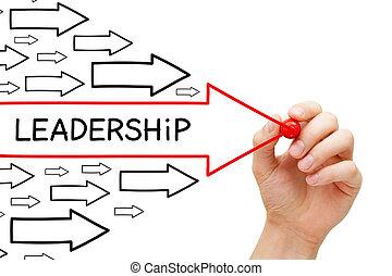 Leadership Arrows Concept - Hand drawing Leadership arrows...