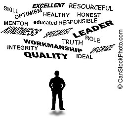 Leadership attitude abstract and words related in front of...