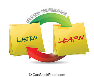 leadership communication cycle illustration design