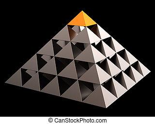 Leadership financial pyramid
