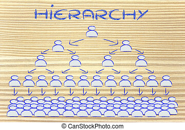 leadership, management and hierarchy - visual representation...