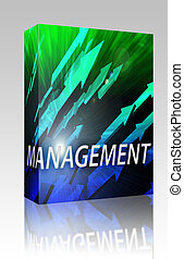 Leadership management success box package - Software package...