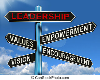 Leadership Signpost Shows Vision Values Empowerment and...