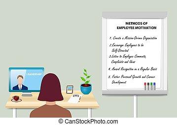 Leadership Skills  Education Concept Vector