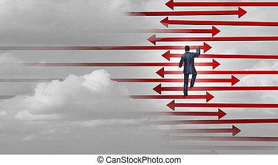 Leadership Winning Strategy