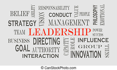 Leadership word cloud, business concept