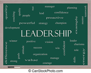 Leadership Word Cloud Concept on a Blackboard
