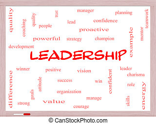 Leadership Word Cloud Concept on a Whiteboard