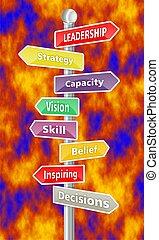LEADERSHIP wordcloud signpost