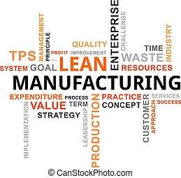 lean, 製造, -, 雲, 単語