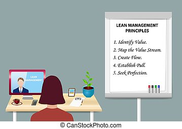 Lean Management Principles Vector Concept