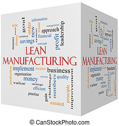 Lean Manufacturing 3D cube Word Cloud Concept with great...