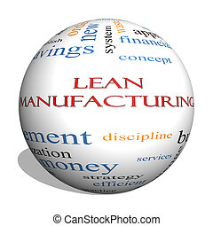 Lean Manufacturing 3D sphere Word Cloud Concept with great...