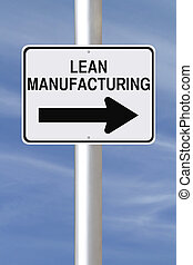 Lean Manufacturing - A modified one way street sign on the...
