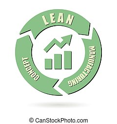 lean manufacturing concept