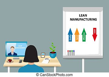 Lean Manufacturing Education Concept Vector