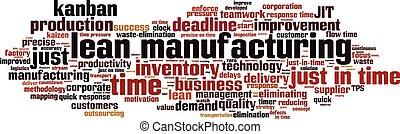Lean manufacturing-horizon - Lean manufacturing word cloud ...