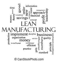 Lean Manufacturing Word Cloud Concept in black and white...