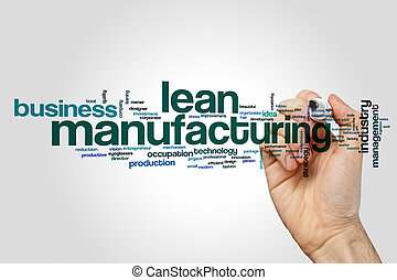 Lean manufacturing word cloud concept on grey background