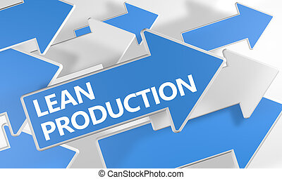 Lean Production - 3d render concept with blue and white...