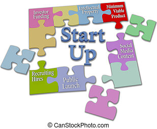 Lean Start Up business plan solution - Jigsaw puzzle pieces...