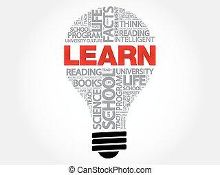 LEARN bulb word cloud