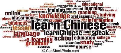 Learn Chinese-horizon - Learn Chinese word cloud concept. ...