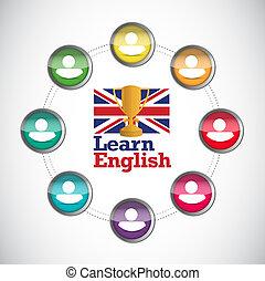 learn english people diagram illustration