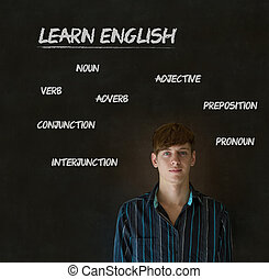 Learn English teacher with chalk background