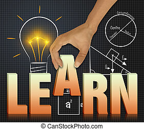 Learn process - The concept of the learning process