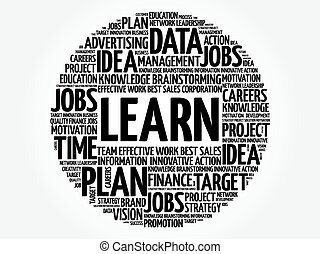 LEARN word cloud