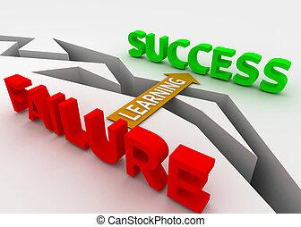 learning bridge success to failure