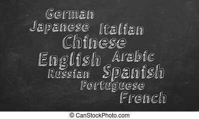 Animated text with different languages on blackboard. Stop motion animation.
