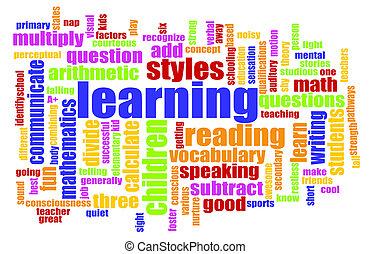 Learning is Fun Vocabulary Elementary School Art
