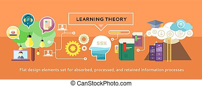 Study at the university, learning theory. Education with the teacher for all. Education icons on banner. Can be used for web banners, marketing and promotional materials, presentation templates