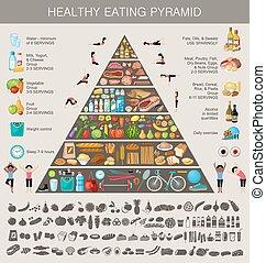 lebensmittel, gesunde, pyramide, essende, infogra