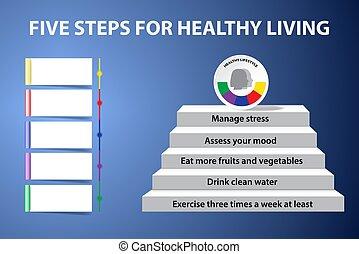 lebensunterhalt, begriff, gesunde, ausstellung, vektor, fünf, schritte, treppe