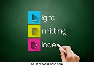 LED - Light Emitting Diode acronym on blackboard - LED - ...