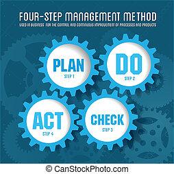 ledelse, kvalitet, system, plan