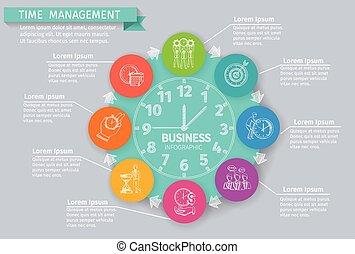 ledelse, tid, infographics