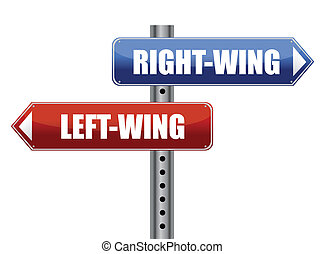 left and right wing sign