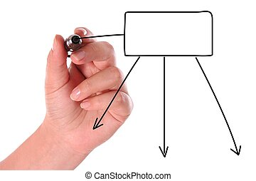 left-handed person drawing a black diagram